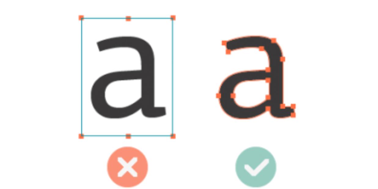 Текстовий символ до і після перетворення в криві